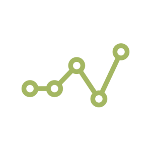 Capture Performance/Analytics